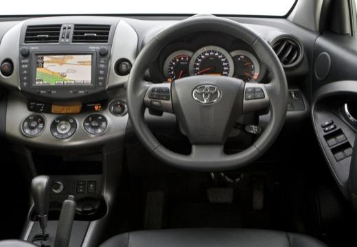Toyota RAV4 V kombi niebieski jasny tablica rozdzielcza