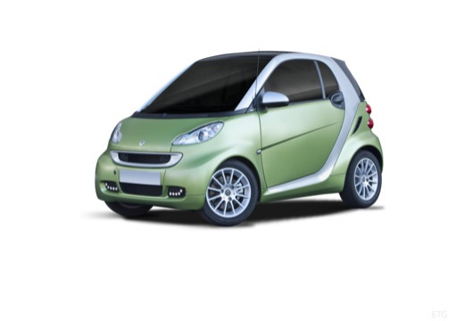 SMART fortwo coupe zielony jasny