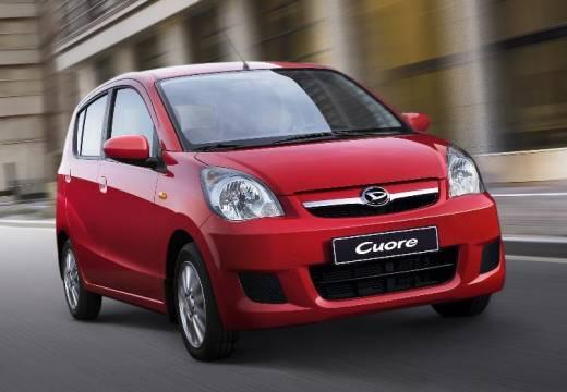 DAIHATSU Cuore hatchback czerwony jasny przedni prawy