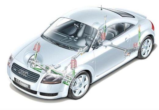 AUDI TT 8N coupe napęd / zawieszenie