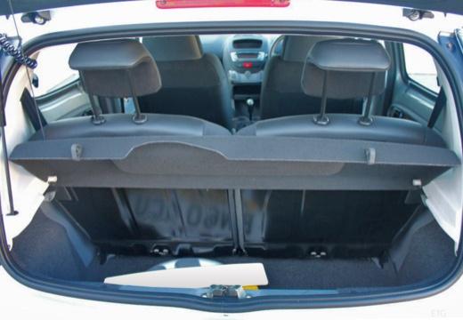 CITROEN C1 II hatchback przestrzeń załadunkowa