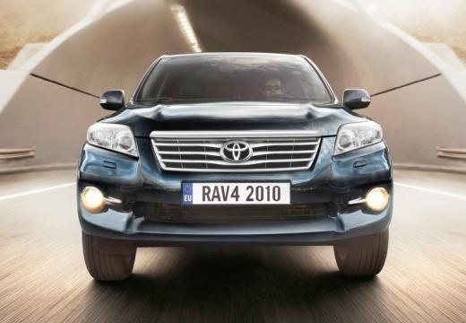 Toyota RAV4 VI kombi niebieski jasny przedni