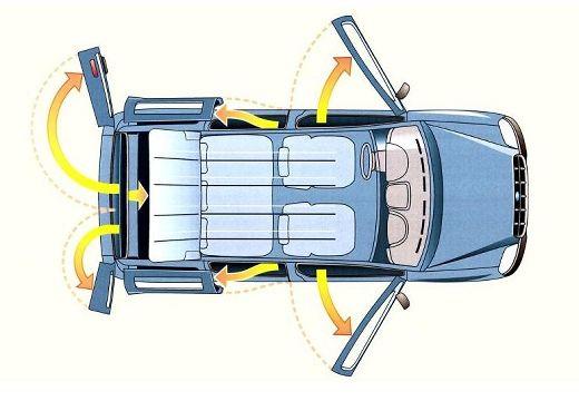 FIAT Doblo II kombi prześwietlenie