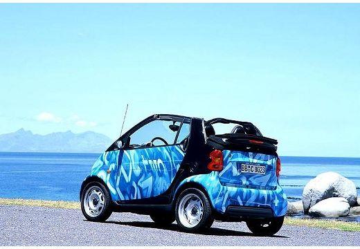 SMART fortwo cabrio I kabriolet niebieski jasny tylny lewy