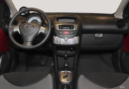 Toyota Aygo III hatchback tablica rozdzielcza