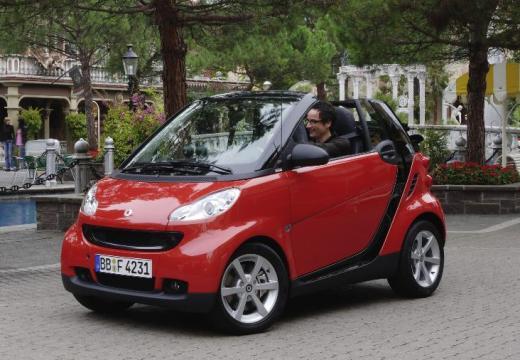 SMART fortwo kabriolet czerwony jasny przedni lewy