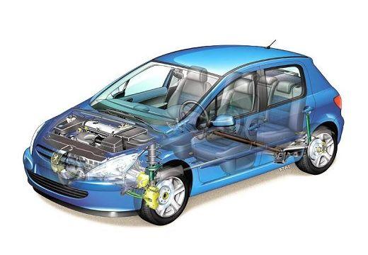 PEUGEOT 307 I hatchback niebieski jasny prześwietlenie