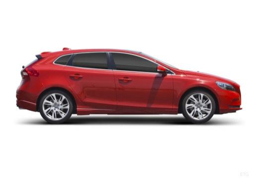 VOLVO V40 IV hatchback czerwony jasny boczny prawy