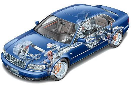 AUDI A8 /S8 D2 sedan niebieski jasny prześwietlenie